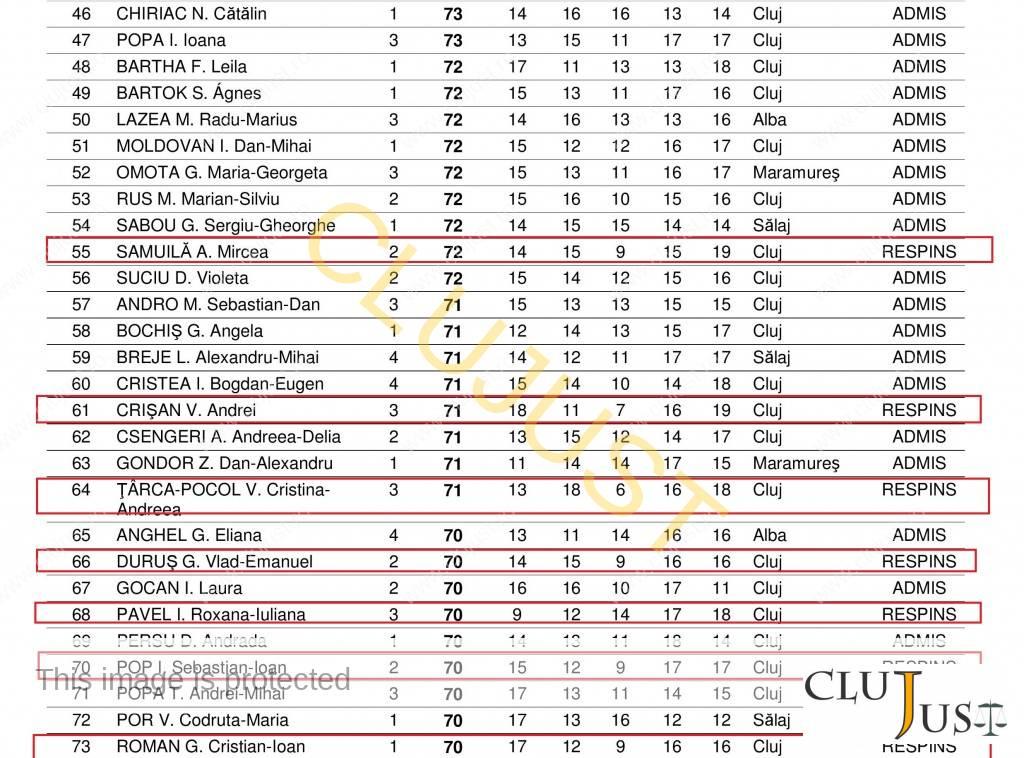 Cluj- rezultate stagiari-page-002