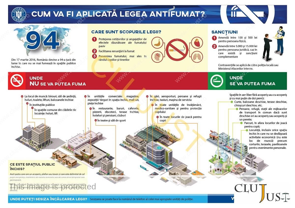 Infografic_2 legea antifumat