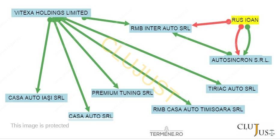 rmb inter auto